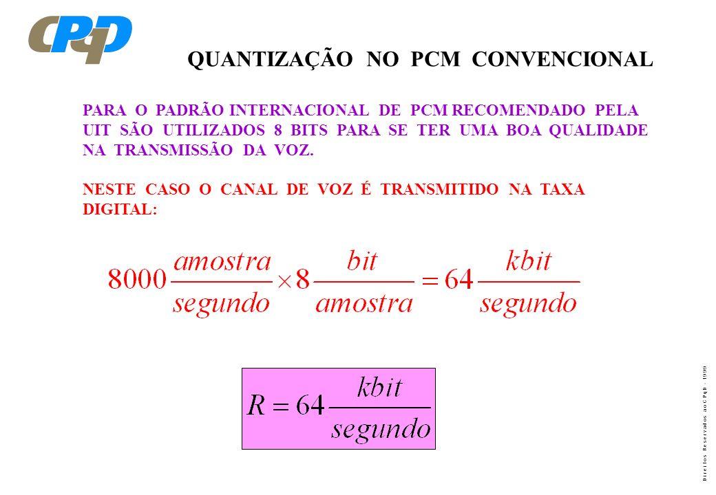 QUANTIZAÇÃO NO PCM CONVENCIONAL