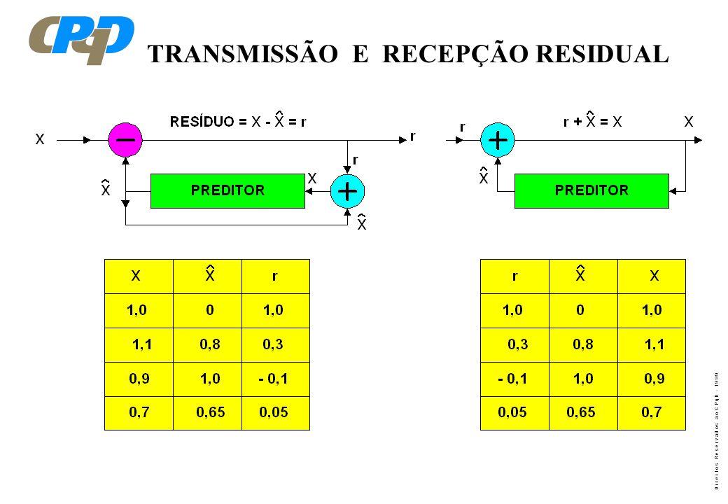 TRANSMISSÃO E RECEPÇÃO RESIDUAL