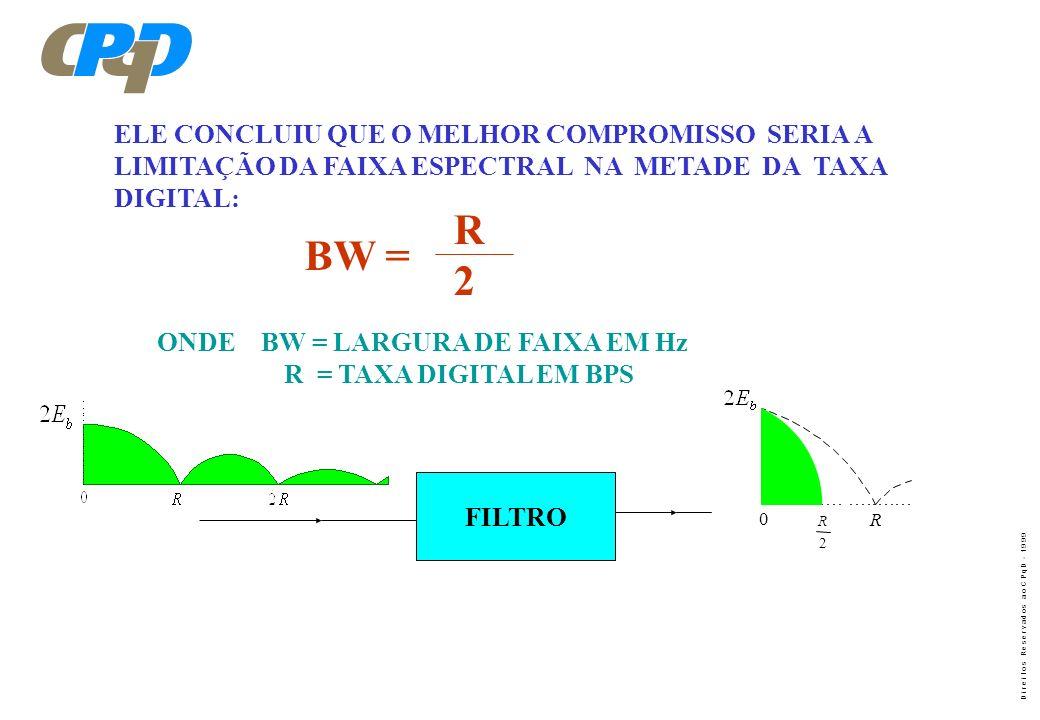 R BW = 2 ELE CONCLUIU QUE O MELHOR COMPROMISSO SERIA A