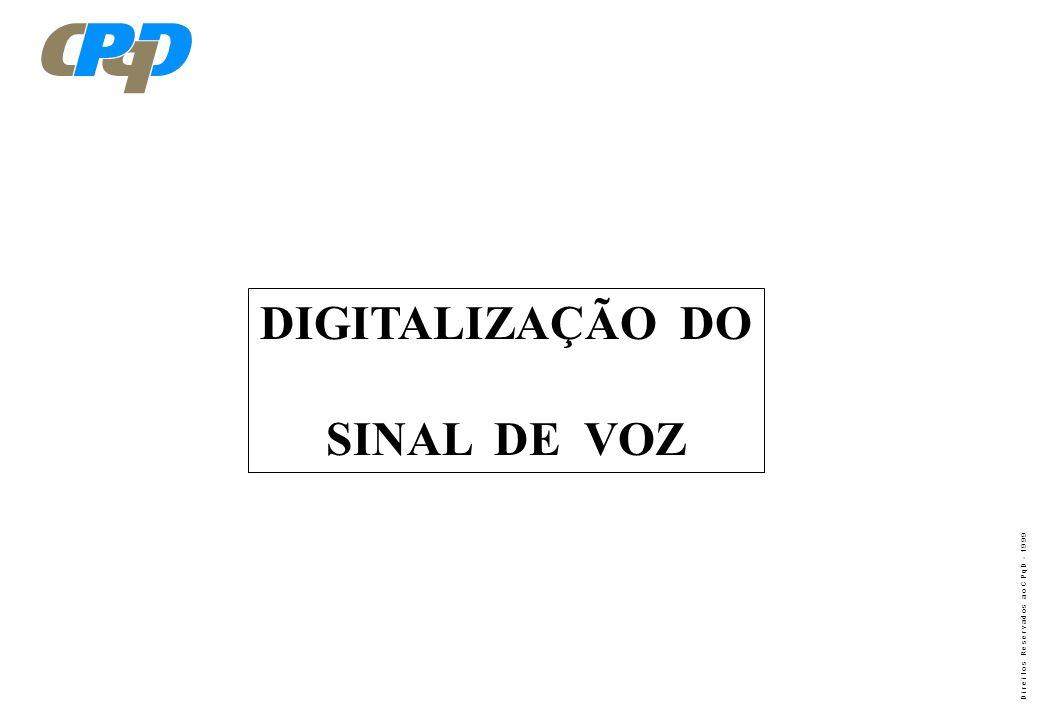 DIGITALIZAÇÃO DO SINAL DE VOZ