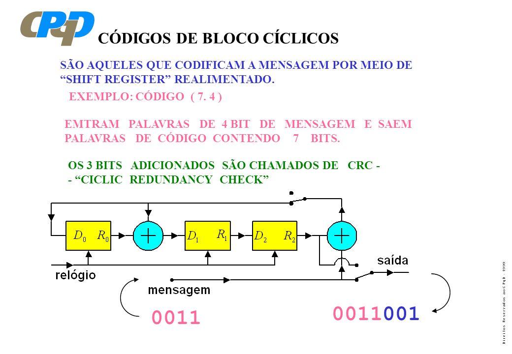 0011001 0011 CÓDIGOS DE BLOCO CÍCLICOS