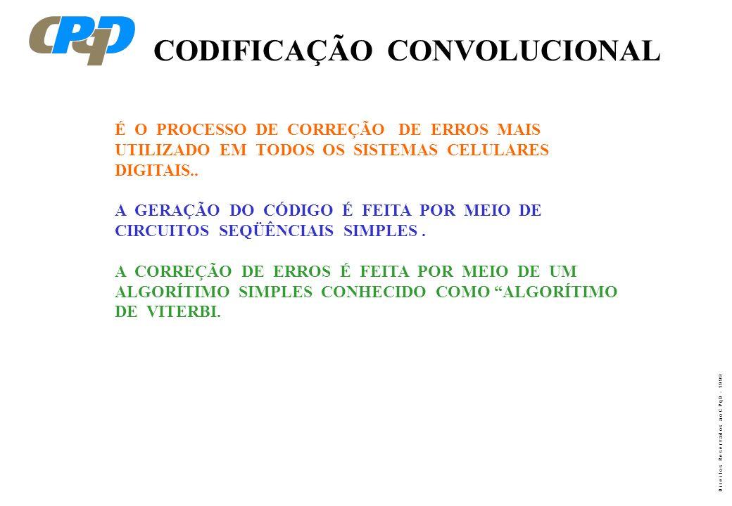 CODIFICAÇÃO CONVOLUCIONAL