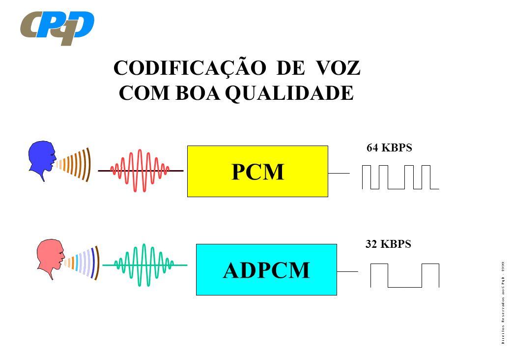 CODIFICAÇÃO DE VOZ COM BOA QUALIDADE 64 KBPS PCM 32 KBPS ADPCM