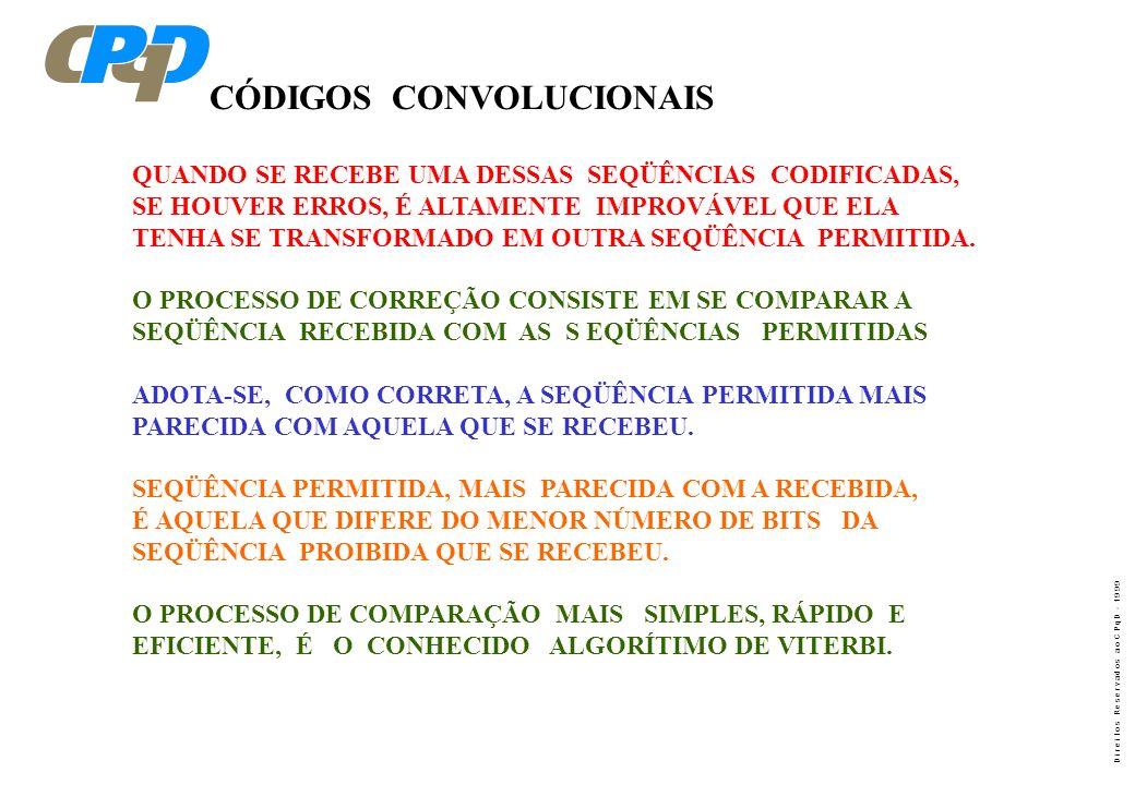 CÓDIGOS CONVOLUCIONAIS
