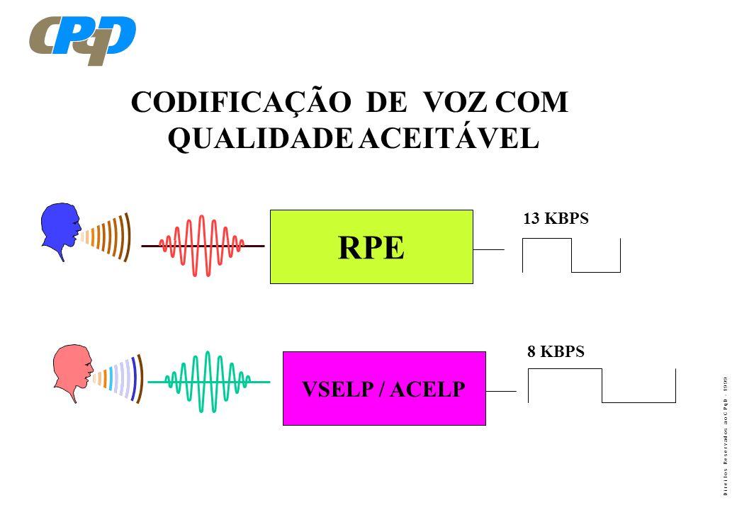 RPE CODIFICAÇÃO DE VOZ COM QUALIDADE ACEITÁVEL VSELP / ACELP 13 KBPS