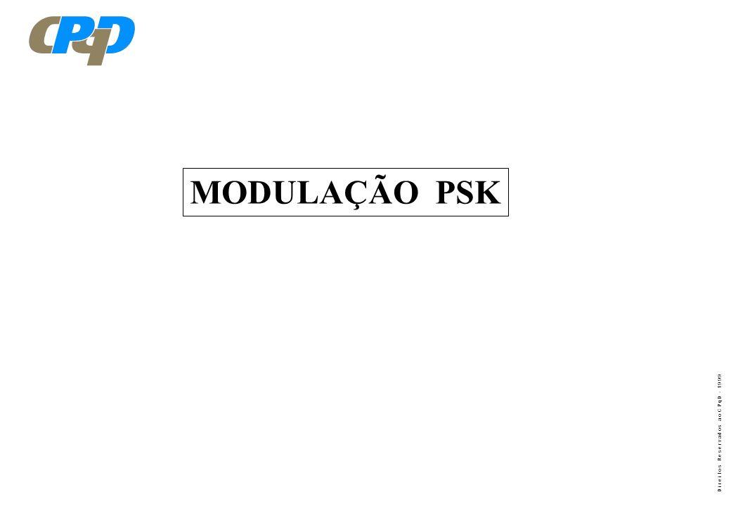 MODULAÇÃO PSK