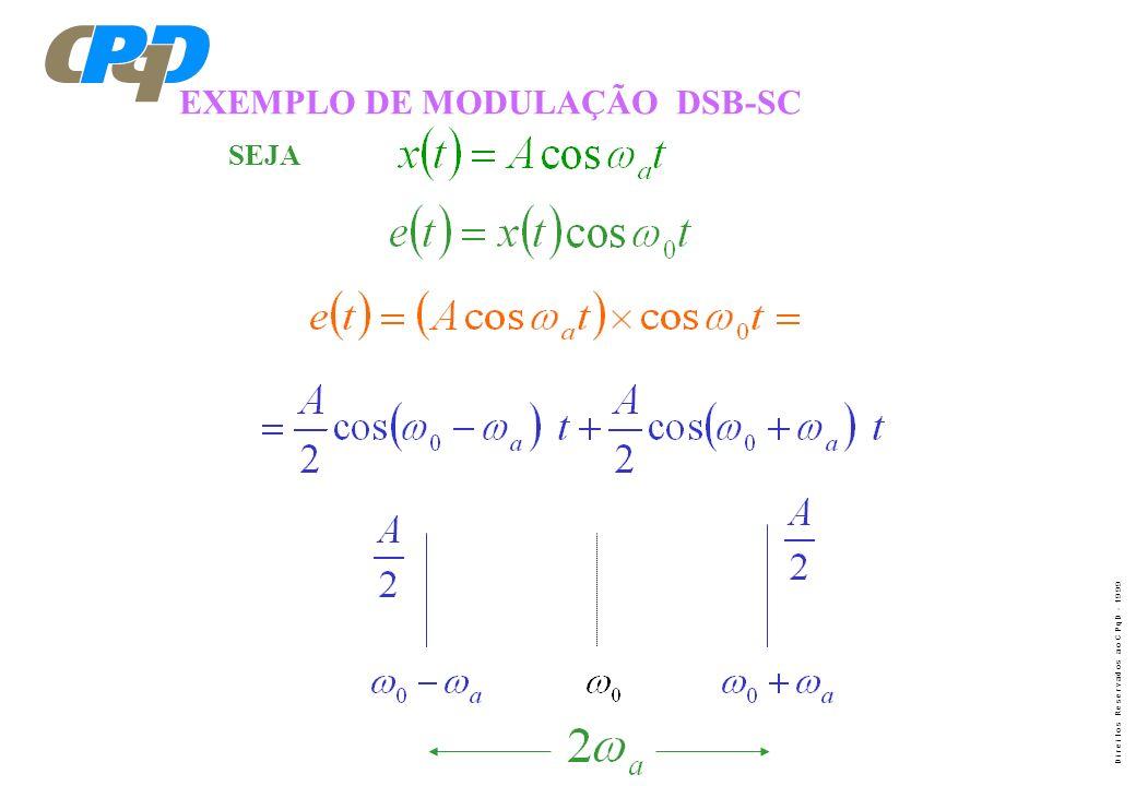 EXEMPLO DE MODULAÇÃO DSB-SC