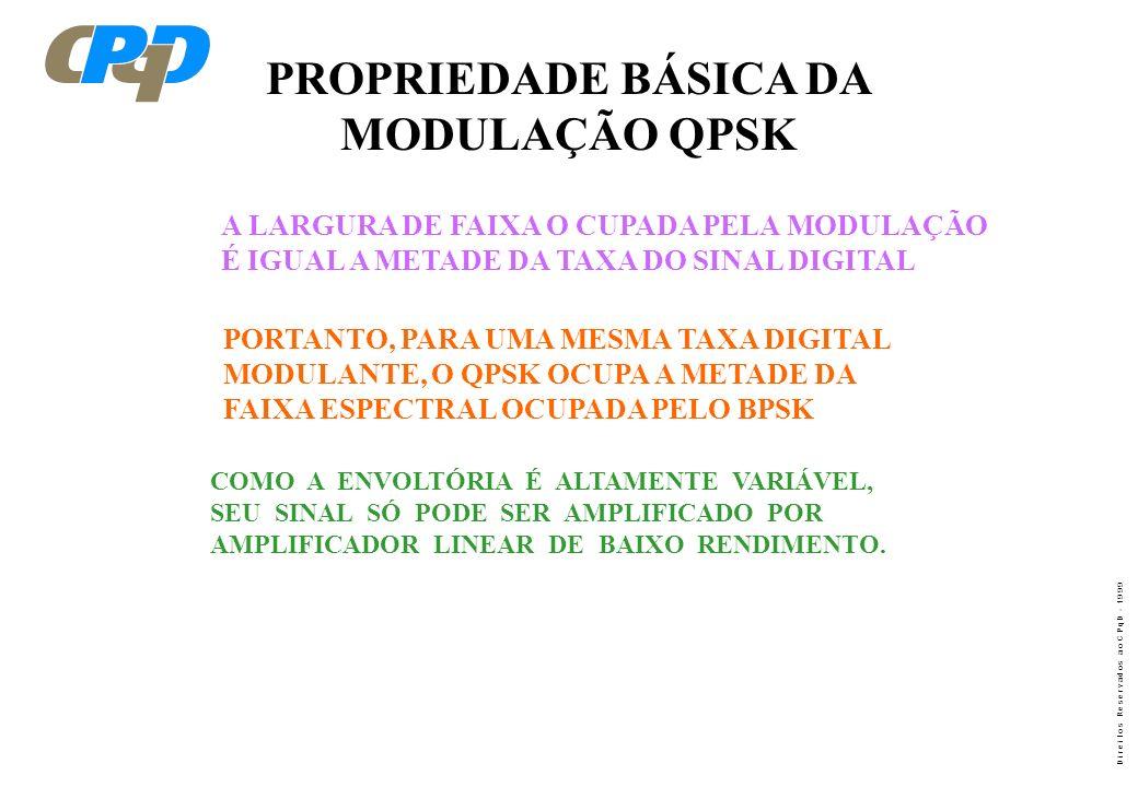 PROPRIEDADE BÁSICA DA MODULAÇÃO QPSK