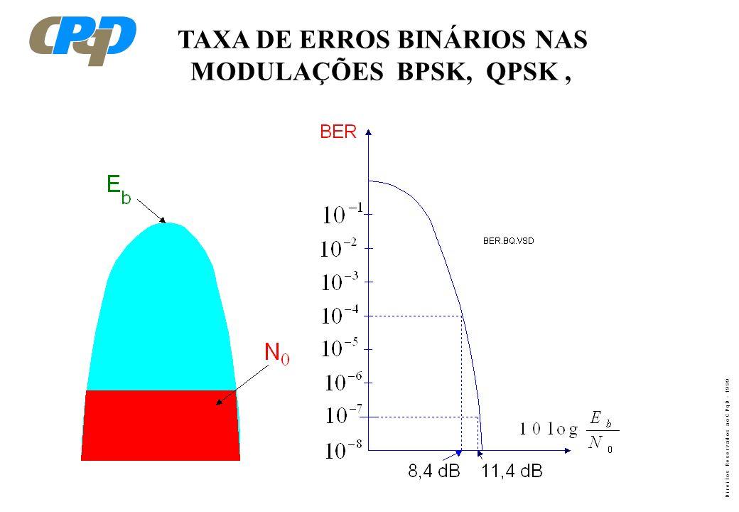 TAXA DE ERROS BINÁRIOS NAS