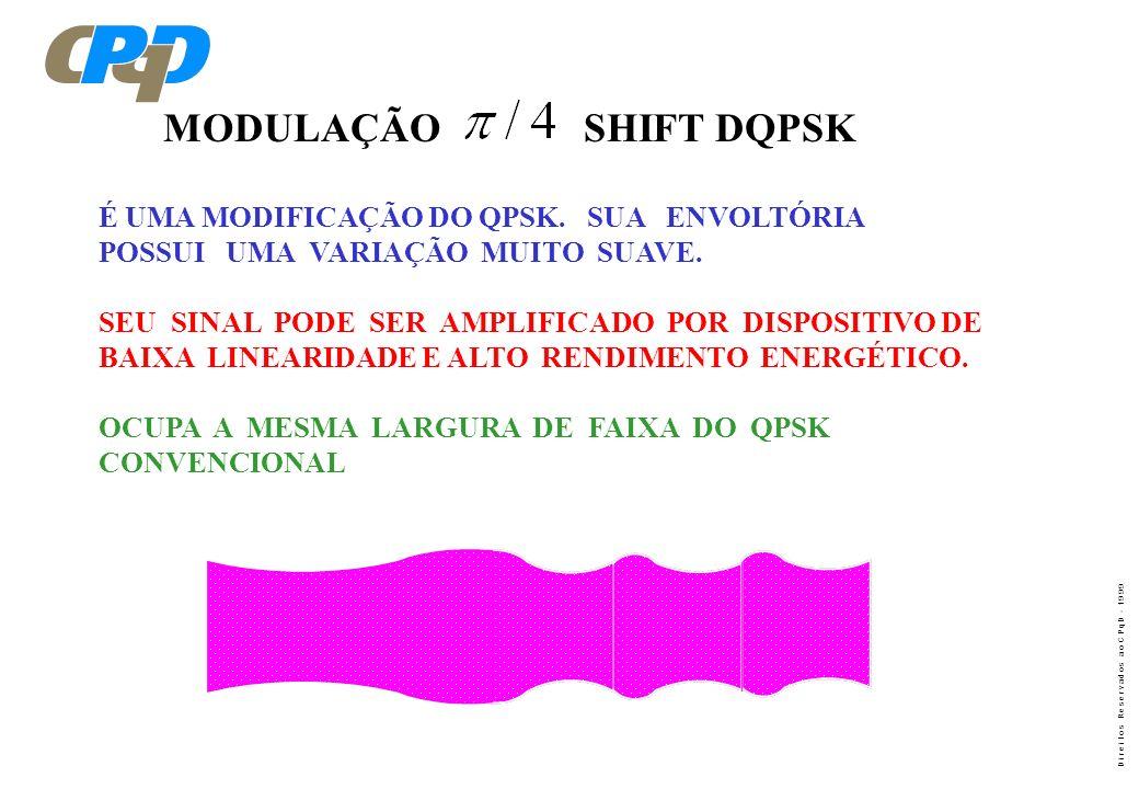 MODULAÇÃO SHIFT DQPSK É UMA MODIFICAÇÃO DO QPSK. SUA ENVOLTÓRIA