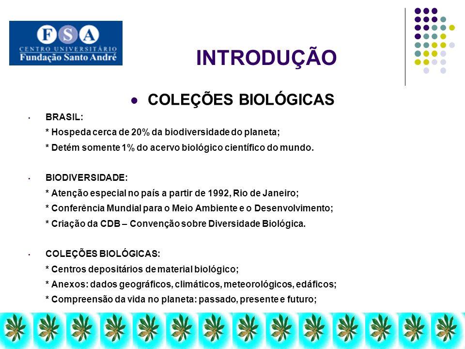 INTRODUÇÃO COLEÇÕES BIOLÓGICAS BRASIL: