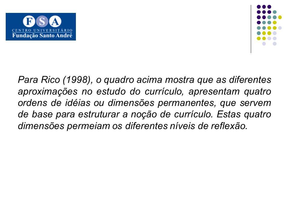 Para Rico (1998), o quadro acima mostra que as diferentes aproximações no estudo do currículo, apresentam quatro ordens de idéias ou dimensões permanentes, que servem de base para estruturar a noção de currículo.