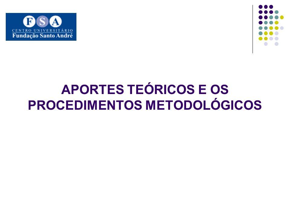 APORTES TEÓRICOS E OS PROCEDIMENTOS METODOLÓGICOS
