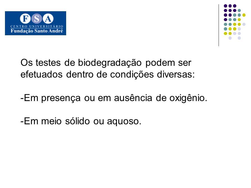 Os testes de biodegradação podem ser efetuados dentro de condições diversas: