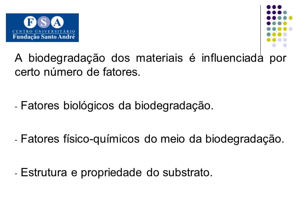A biodegradação dos materiais é influenciada por certo número de fatores.