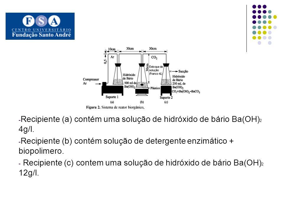 Recipiente (a) contém uma solução de hidróxido de bário Ba(OH)2 4g/l.