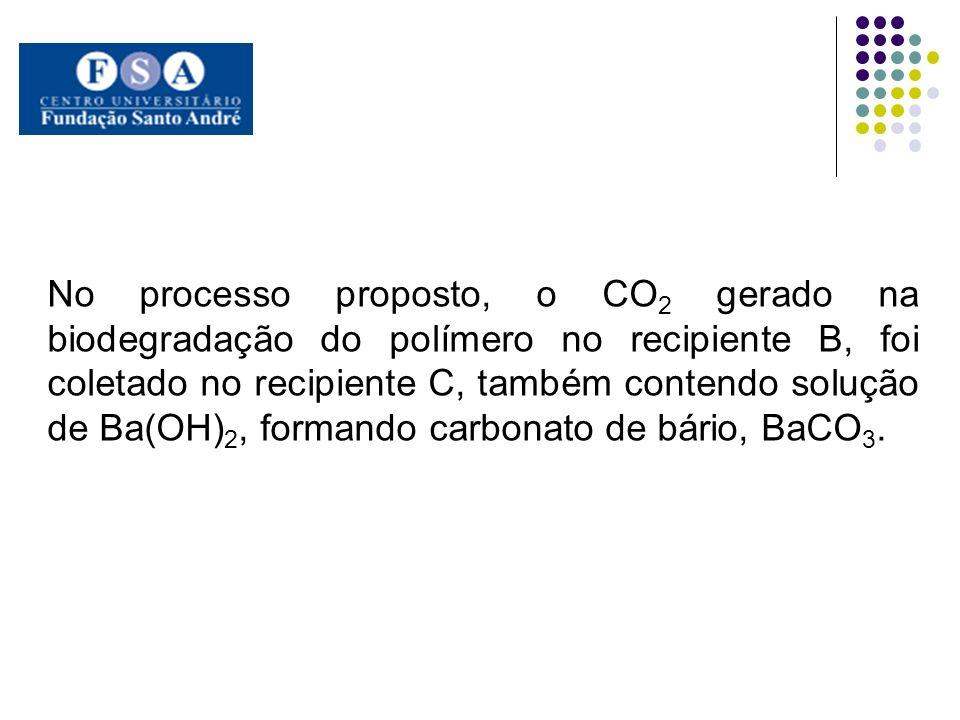 No processo proposto, o CO2 gerado na biodegradação do polímero no recipiente B, foi coletado no recipiente C, também contendo solução de Ba(OH)2, formando carbonato de bário, BaCO3.