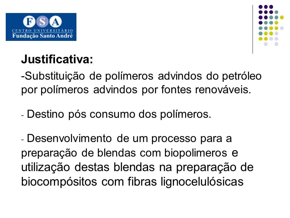 Justificativa: -Substituição de polímeros advindos do petróleo por polímeros advindos por fontes renováveis.