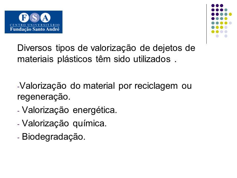 Diversos tipos de valorização de dejetos de materiais plásticos têm sido utilizados .