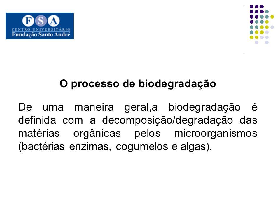 O processo de biodegradação