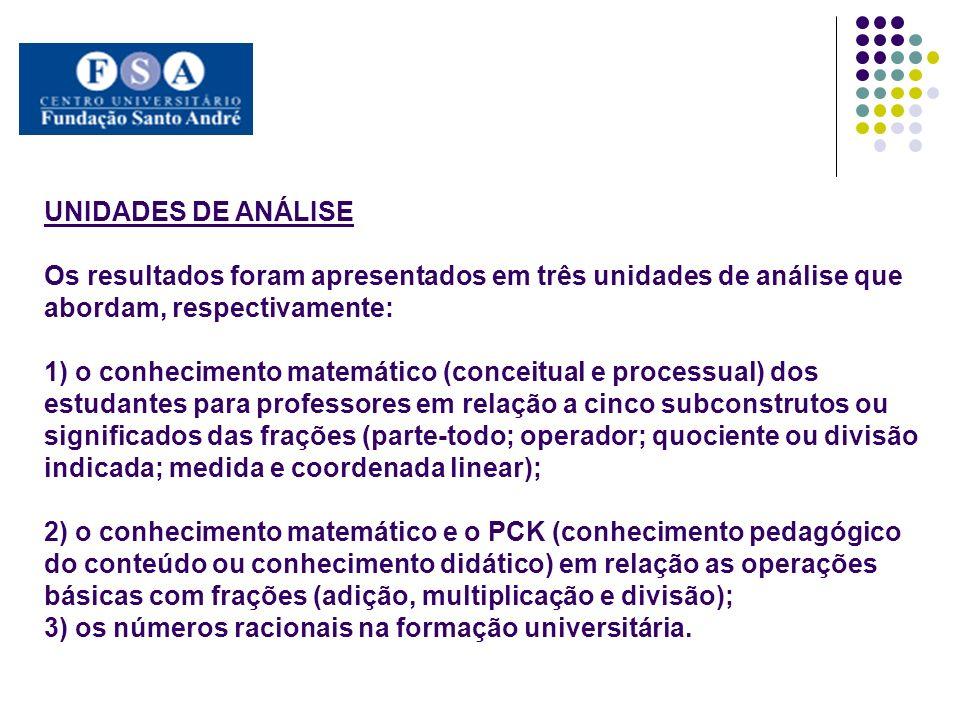 UNIDADES DE ANÁLISE Os resultados foram apresentados em três unidades de análise que abordam, respectivamente: 1) o conhecimento matemático (conceitual e processual) dos estudantes para professores em relação a cinco subconstrutos ou significados das frações (parte-todo; operador; quociente ou divisão indicada; medida e coordenada linear); 2) o conhecimento matemático e o PCK (conhecimento pedagógico do conteúdo ou conhecimento didático) em relação as operações básicas com frações (adição, multiplicação e divisão); 3) os números racionais na formação universitária.