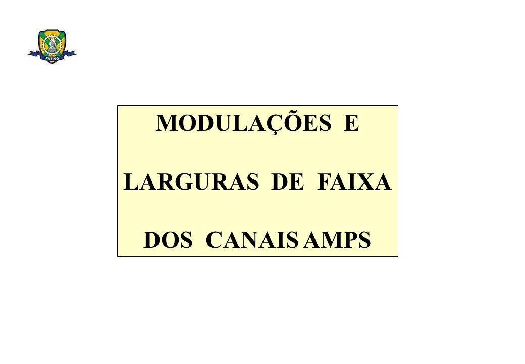 MODULAÇÕES E LARGURAS DE FAIXA DOS CANAIS AMPS