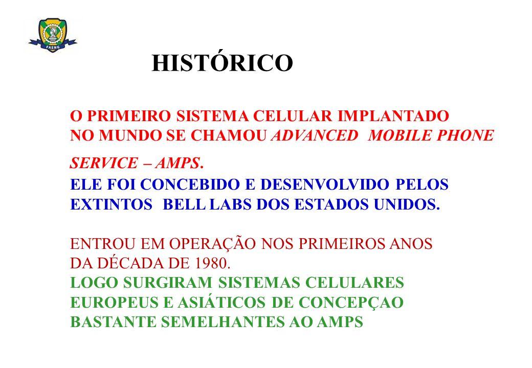 HISTÓRICO O PRIMEIRO SISTEMA CELULAR IMPLANTADO