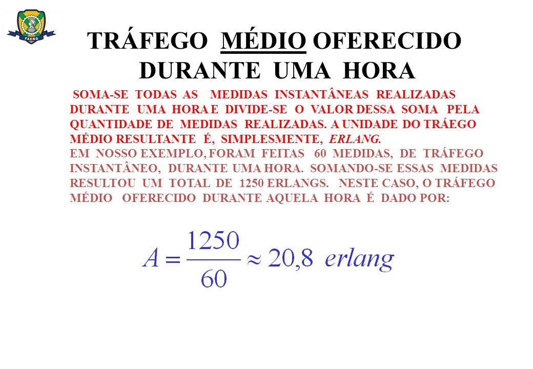 TRÁFEGO MÉDIO OFERECIDO