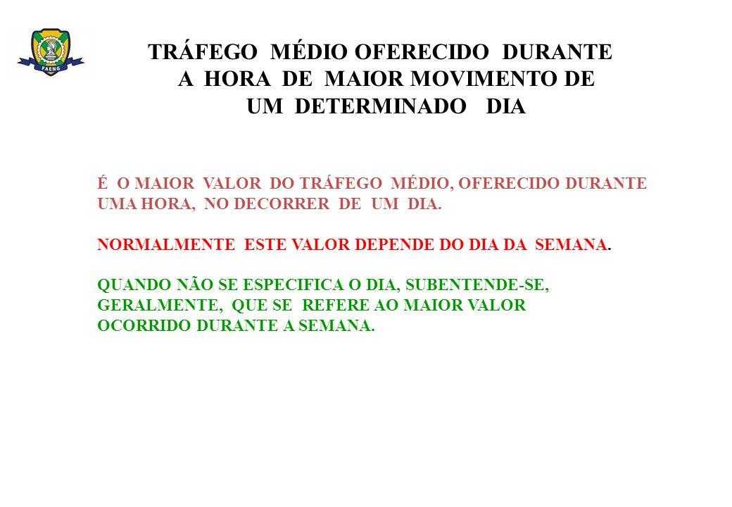 TRÁFEGO MÉDIO OFERECIDO DURANTE A HORA DE MAIOR MOVIMENTO DE