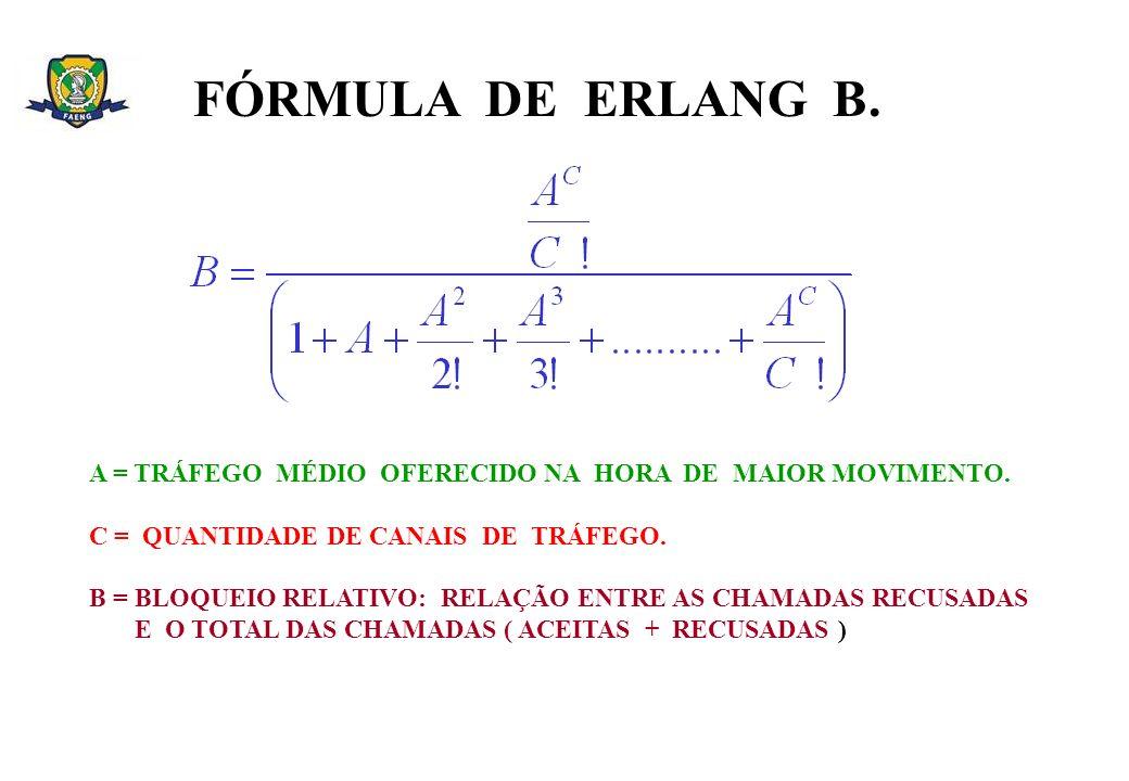 FÓRMULA DE ERLANG B.A = TRÁFEGO MÉDIO OFERECIDO NA HORA DE MAIOR MOVIMENTO. C = QUANTIDADE DE CANAIS DE TRÁFEGO.