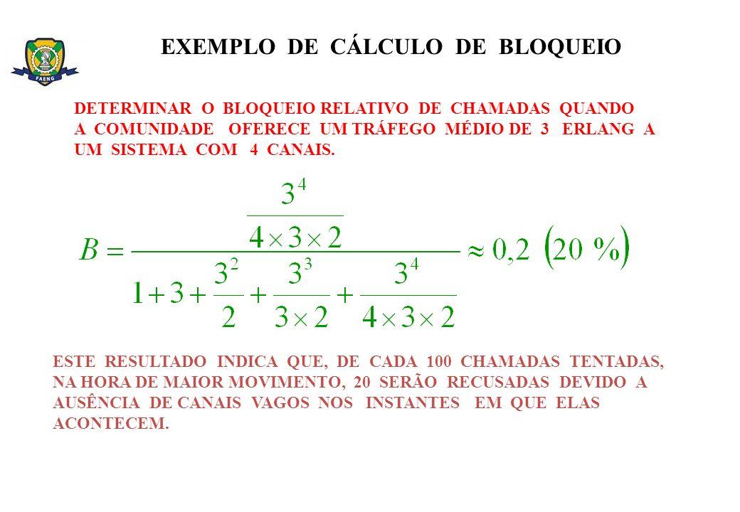 EXEMPLO DE CÁLCULO DE BLOQUEIO