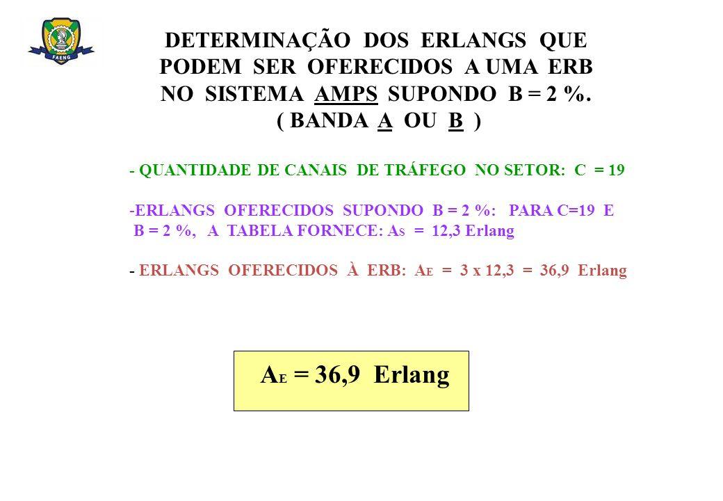 AE = 36,9 Erlang DETERMINAÇÃO DOS ERLANGS QUE