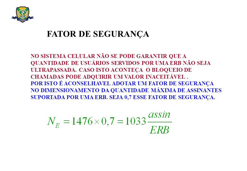 FATOR DE SEGURANÇA
