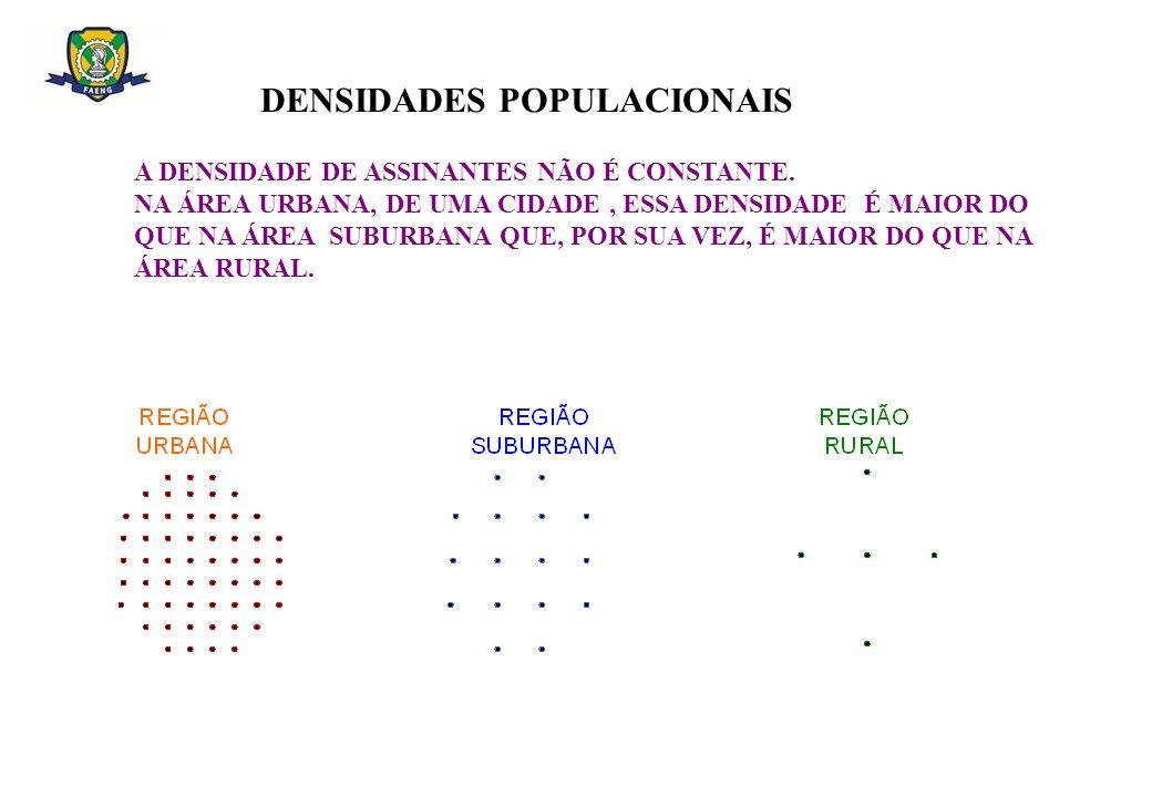 DENSIDADES POPULACIONAIS
