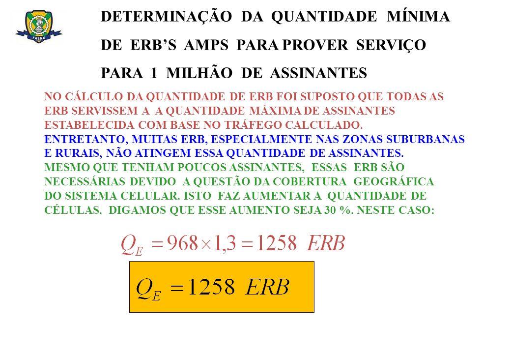 DETERMINAÇÃO DA QUANTIDADE MÍNIMA DE ERB'S AMPS PARA PROVER SERVIÇO