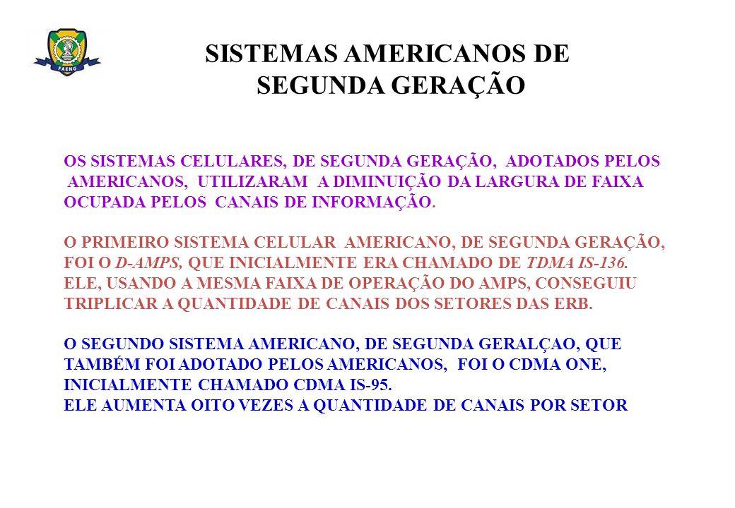 SISTEMAS AMERICANOS DE