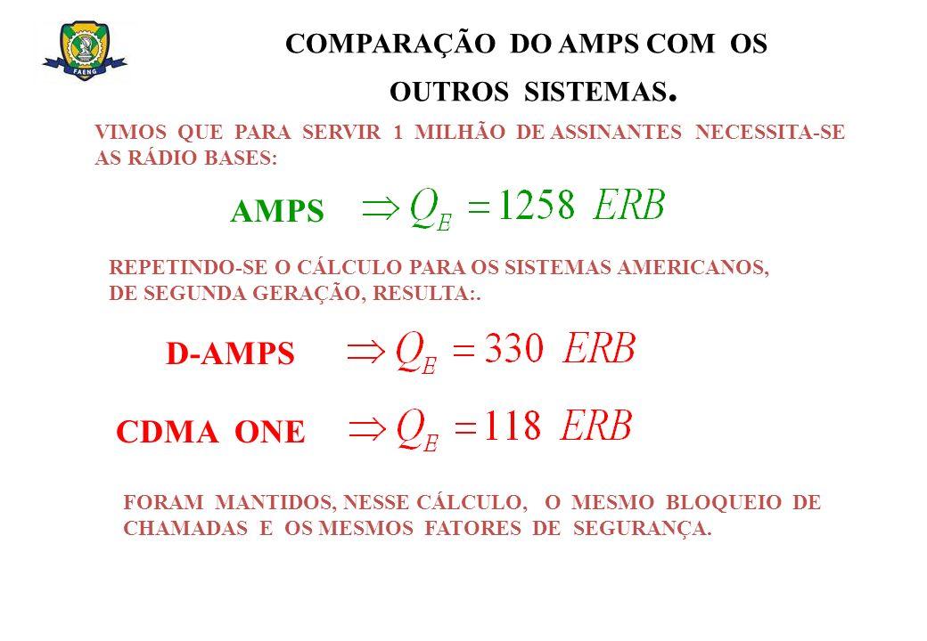 COMPARAÇÃO DO AMPS COM OS