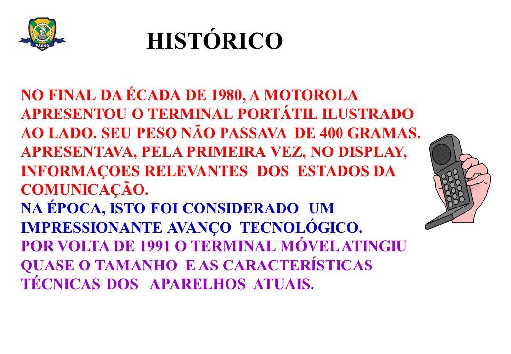 HISTÓRICO NO FINAL DA ÉCADA DE 1980, A MOTOROLA