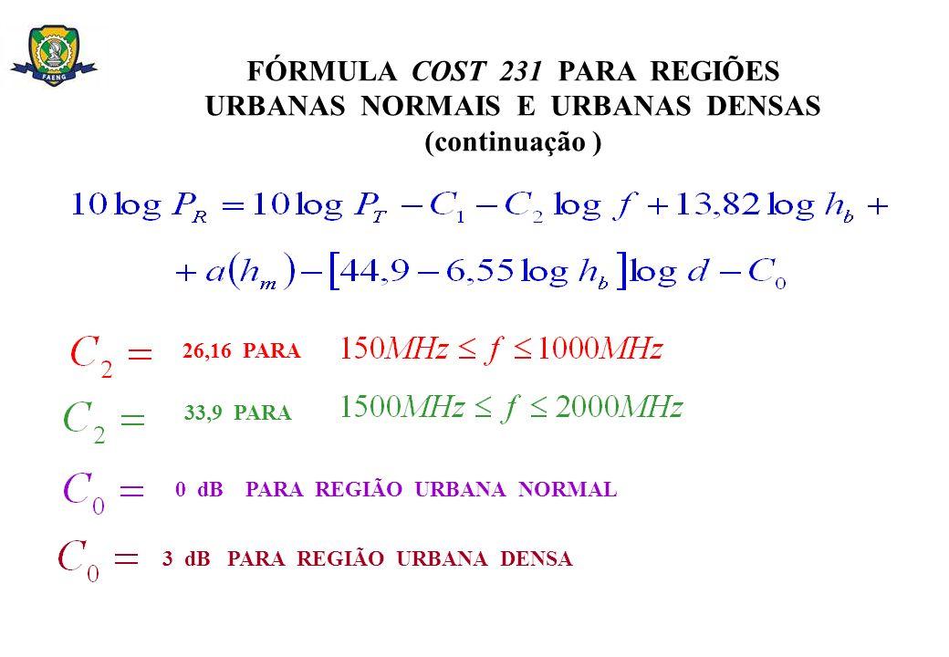 FÓRMULA COST 231 PARA REGIÕES URBANAS NORMAIS E URBANAS DENSAS