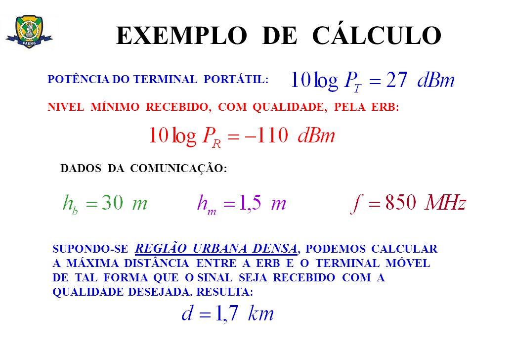 EXEMPLO DE CÁLCULO POTÊNCIA DO TERMINAL PORTÁTIL: