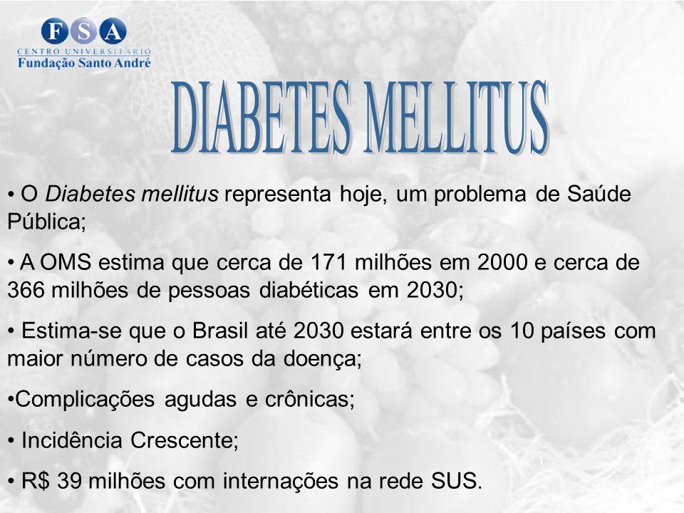 DIABETES MELLITUS O Diabetes mellitus representa hoje, um problema de Saúde Pública;