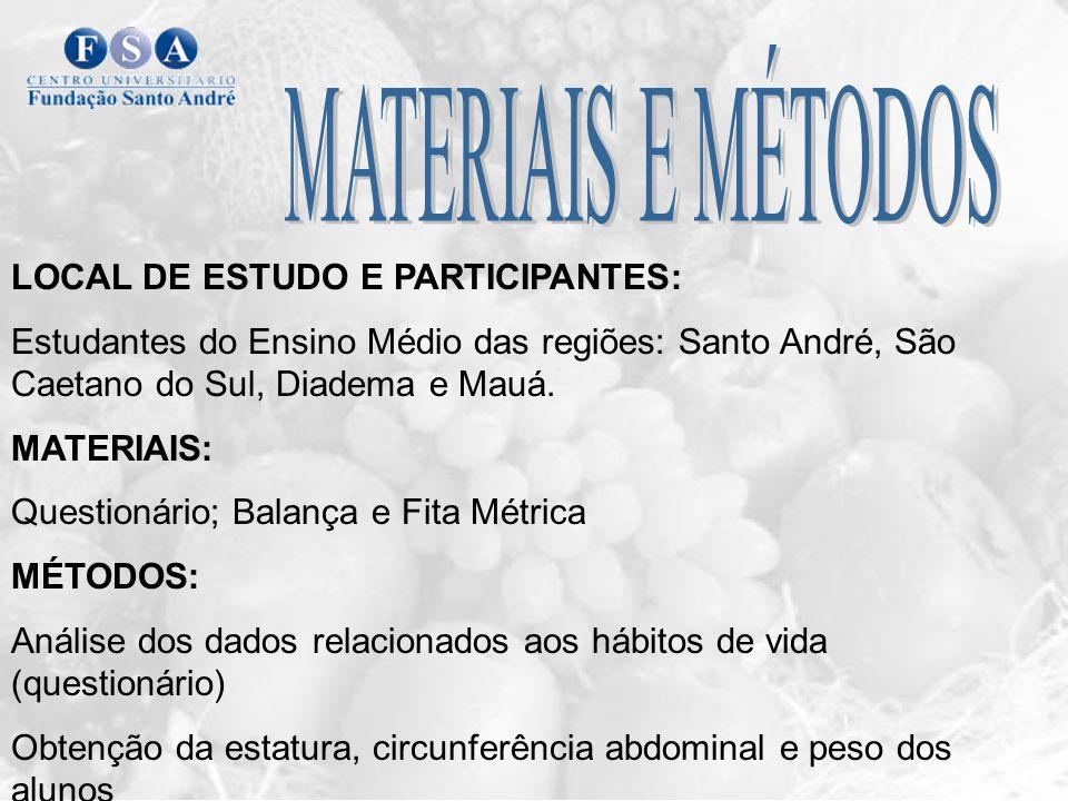MATERIAIS E MÉTODOS LOCAL DE ESTUDO E PARTICIPANTES: