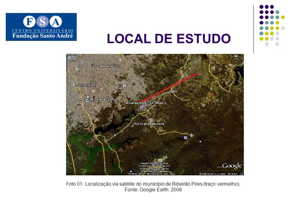 LOCAL DE ESTUDO Foto 01: Localização via satélite do município de Ribeirão Pires (traço vermelho).