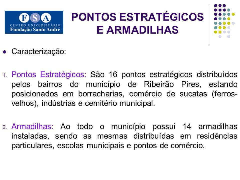 PONTOS ESTRATÉGICOS E ARMADILHAS