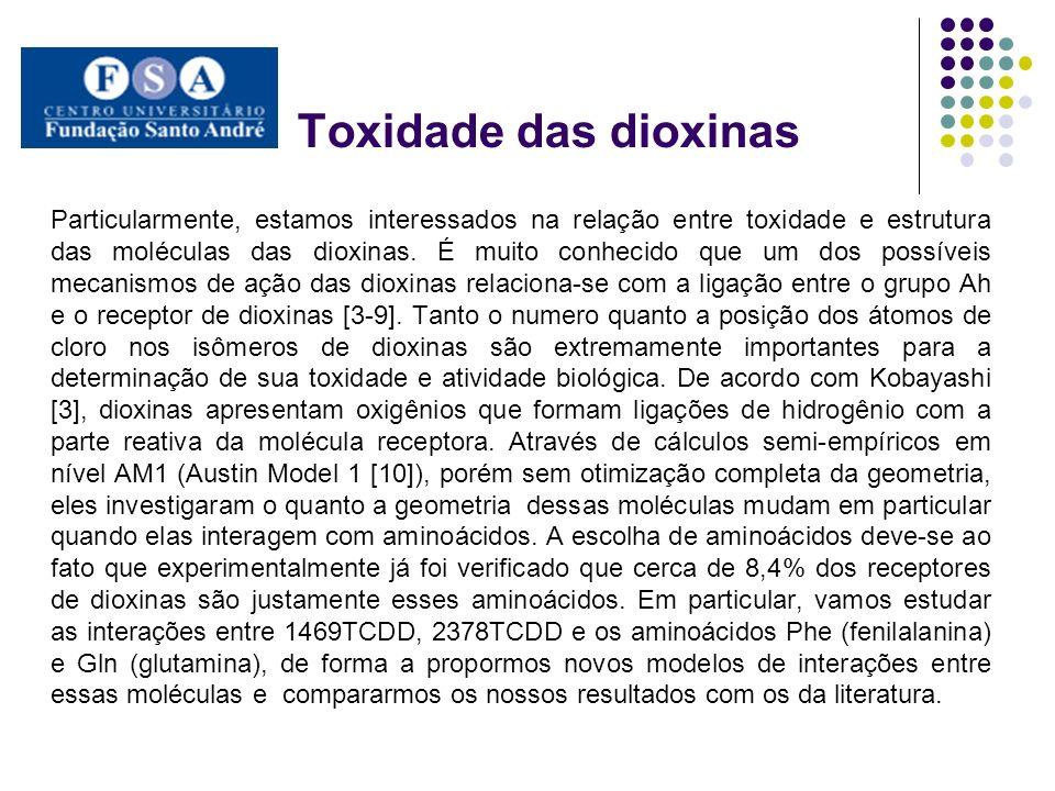 Toxidade das dioxinas