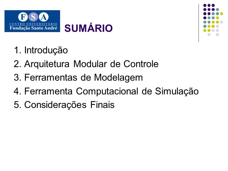 SUMÁRIO 1. Introdução 2. Arquitetura Modular de Controle