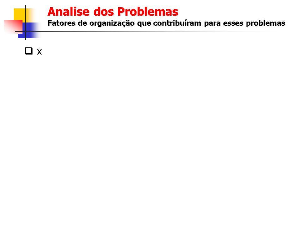 Analise dos Problemas x