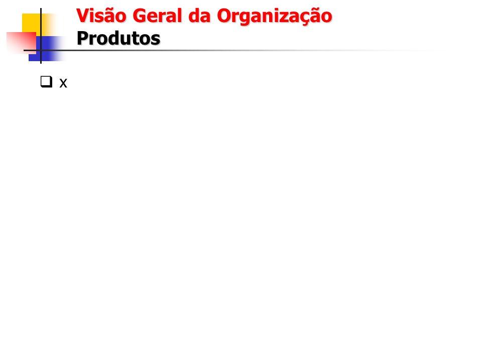 Visão Geral da Organização Produtos