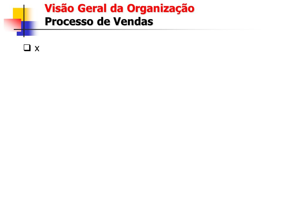 Visão Geral da Organização Processo de Vendas