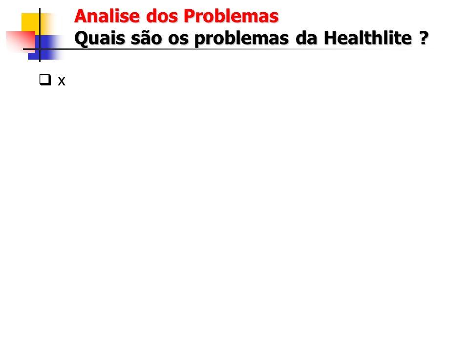 Quais são os problemas da Healthlite
